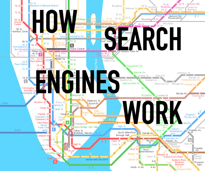 How Search Engines